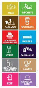 liste des déchets
